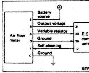 z32 maf wiring diy wiring diagrams u2022 rh dancesalsa co Fuse Box Wiring Diagram ECM Motor Wiring Diagram