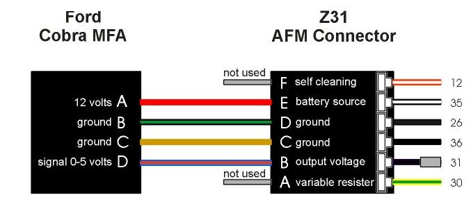 Wiring Diagram For Z32 Afm : Z maf wiring diagram sr det somurich